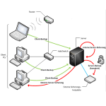 Backupstrategie im Heimnetzwerk (Logo)