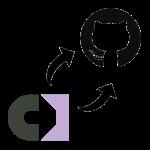Umzug CodePlex zu GitHub