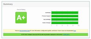 Ergebnis des SSL-Test