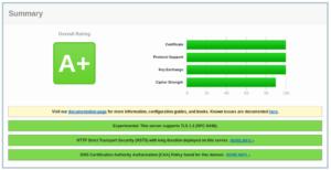Beim Qualys SSL Server Test sollte man ein A+ Rating erzielen können
